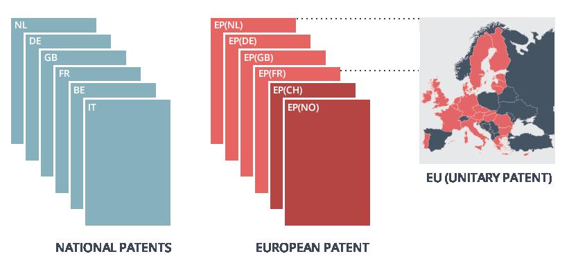 Unitary patent diagram